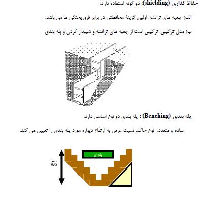 دستورالعمل پروسه گودبرداری و خاکبرداری واحد HSE شرکت نفت
